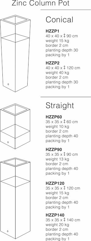 zink_column_sizes