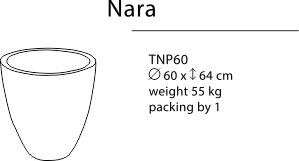 nara_sizes